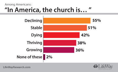 newsphotos-churchsurvey-04.15