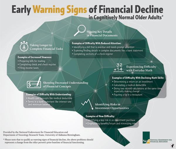 newsphotos-financialdecline.05.16